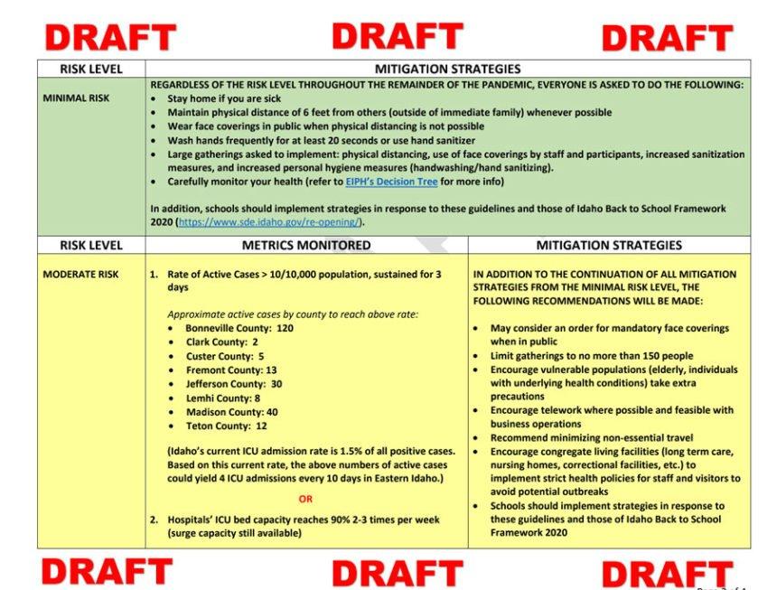region-response-plan
