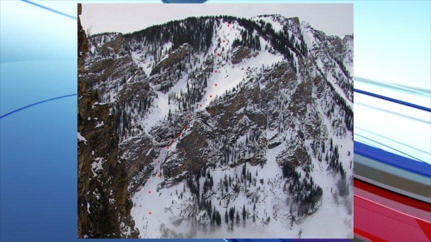 Broken Thumb Couloir Bridger-Teton Avalanche Center