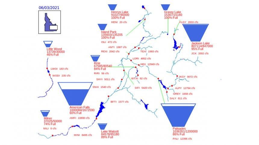 BOR Reservoir storage_Bureau of Reclamation, Pacific Northwest Region Major Storage Reservoirs in the Upper Snake River Basin_June 2021 copy